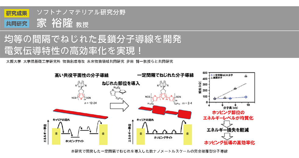 均等の間隔でねじれた長鎖分子導線を開発 電気伝導特性の高効率化を実現!