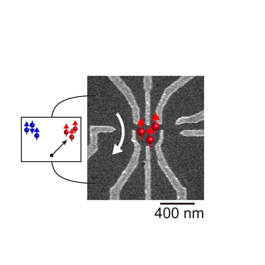 Accessing high-spins in an artificial atom