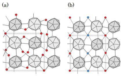 結晶の構造欠陥の新しい除去法を発見