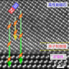 消費電力1/10、性能指標100倍!世界最高性能の 半導体スピン伝導素子を実証 - 原子層制御技術が拓く高性能半導体スピンデバイス -