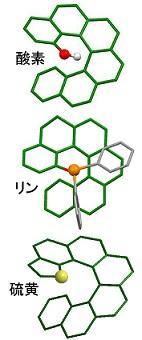 らせん型機能分子の実用的合成法を確立