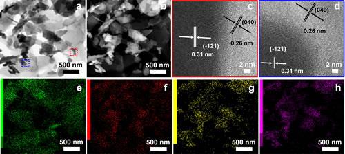 黒リン、バナジン酸ビスマス(BiVO4)のナノ材料からなる可視光応答型光触媒を開発 ~太陽光照射で水を完全に分解し、水素と酸素を生成~