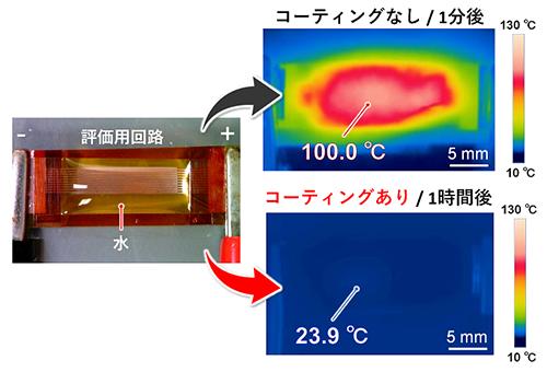 濡れても割れても電子回路を守る機能性コーティング―木材由来のナノ繊維が短絡(ショート)を防ぐ―