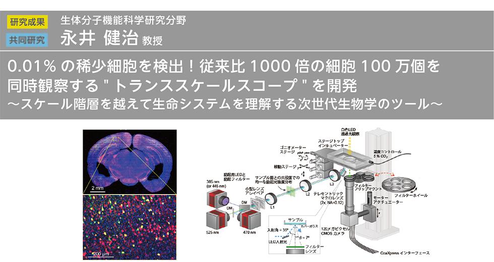 0.01%の稀少細胞を検出!従来比1000倍の細胞100万個を同時観察する